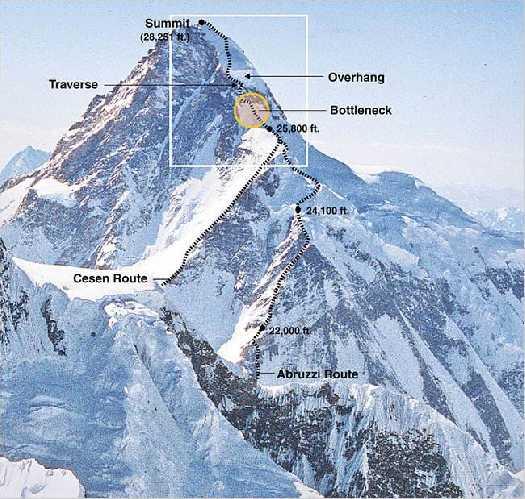 маршрут восхождения на К2