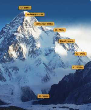 Зимние экспедиции на восьмитысячник К2: команда Джона Снорри спускается с отметки 6800 метров