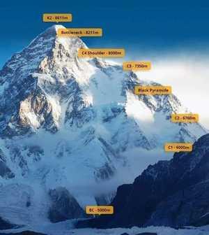Зимние экспедиции на восьмитысячник К2: Участники штурмового восхождения собрались в третьем высотном лагере