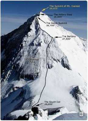 Впервые на Эвересте с высоты более 8600 метров эвакуировали тело погибшего альпиниста