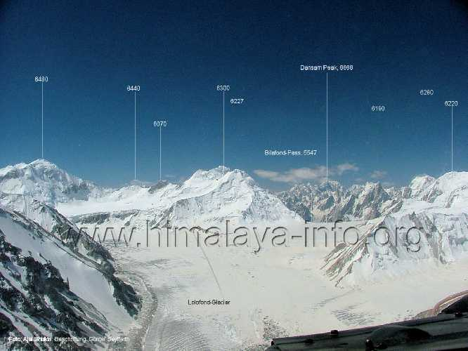 Пик Дансам (Dansam Peak) высотой 6666 метров