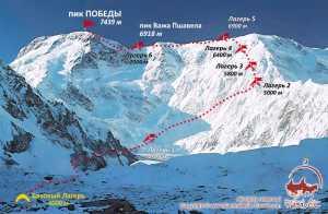 Два альпиниста пропали без вести и один погиб на семитысячнике пик Победа