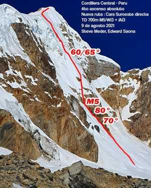 Французско-перуанская команда совершает первое восхождение по юго-западной стене горы Невадо Суллкон (5650 м) в Андах