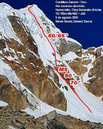 первый маршрут на ранее никем не пройденной юго-западной стене редко посещаемой вершины Невадо Суллкон (Nevado Sullcon, 5650 метров), что распложена в массиве Центральные Кордильеры (Перу).