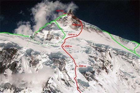 маршрут Дениса Урубко и Сергей Самойлов по северо-восточной стене Манаслу (8163 м)