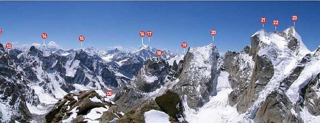 панорама с  вершины Пик Бруно Детассиса (Bruno Detassis Peak) в Мийяре (Miyar)