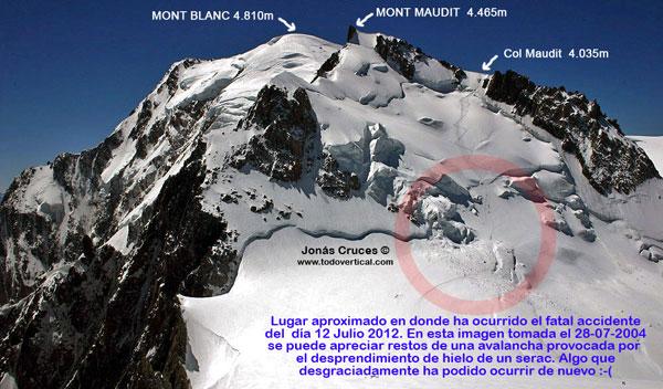 Место схода лавины на склоне Мон-Моди (Monte Maudit, массив Монблан) 12 июля 2012 года