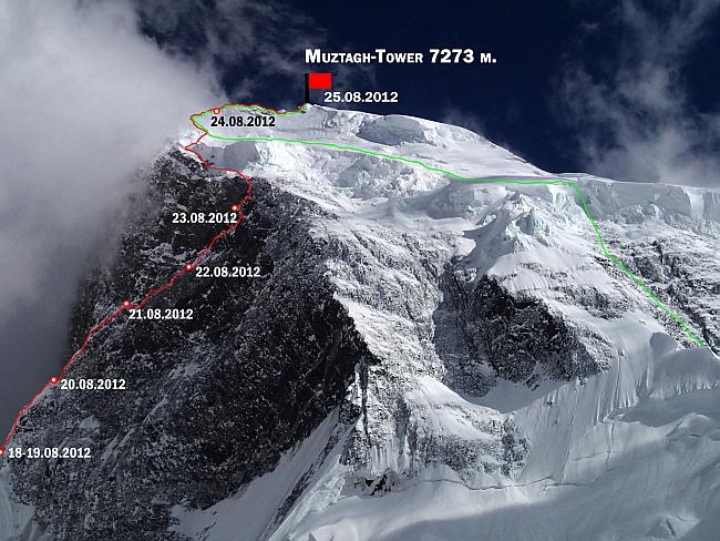 Русский маршрут на Muztagh Tower (7276 м, Каракорум, Пакистан)