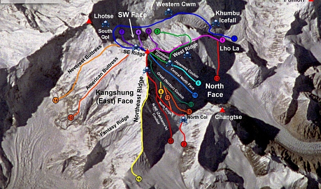 Маршруты на Эверест