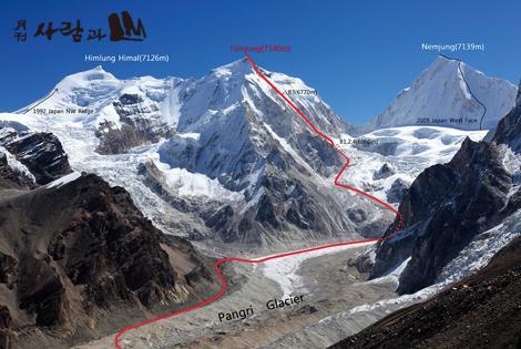 Первое покорение вершины Himjung (7140 м)